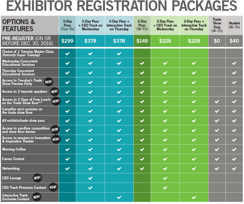 exh-reg-packages