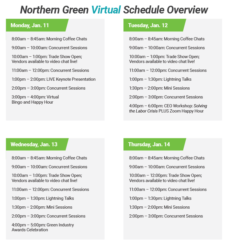 Northern Green Virtual Schedule Overview